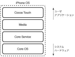 1-1-iphone