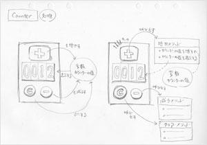 app0-counter-sketch