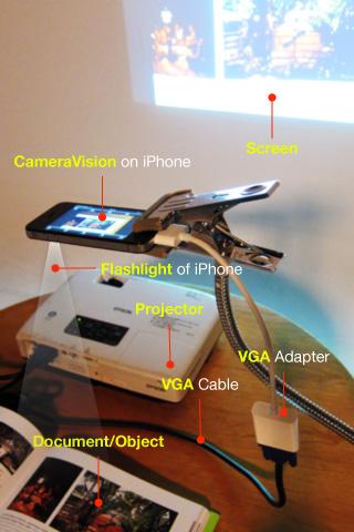 cameravision-2