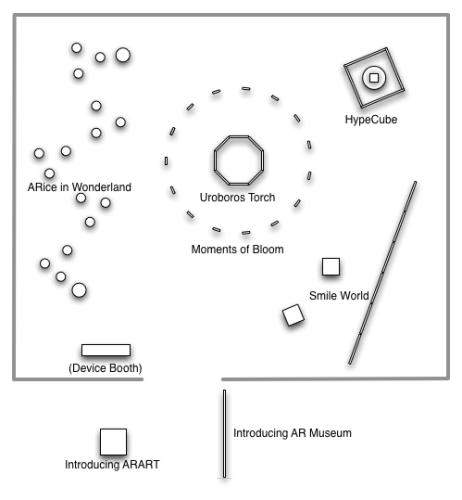 AR Museum Layout