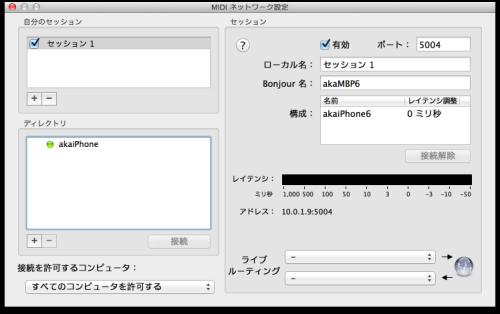 Network MIDI